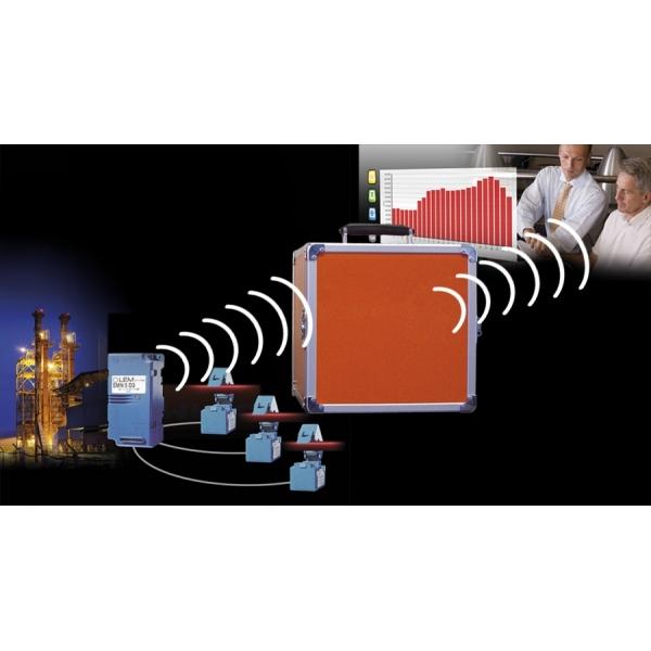 Energylogger for temporarily metering