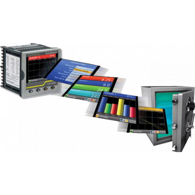 Recorder/Controller -The ultimate in graphical recording combined with PID control and setpoint prog