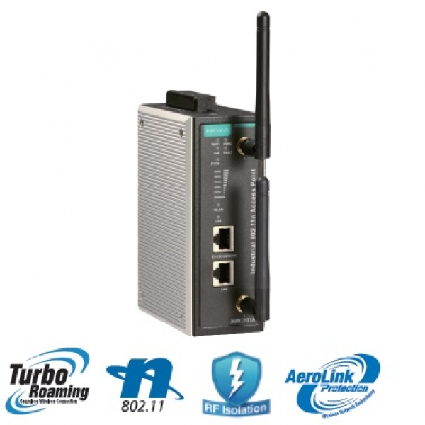 Industrial IEEE 802.11a/b/g/n wireless AP/bridge/client